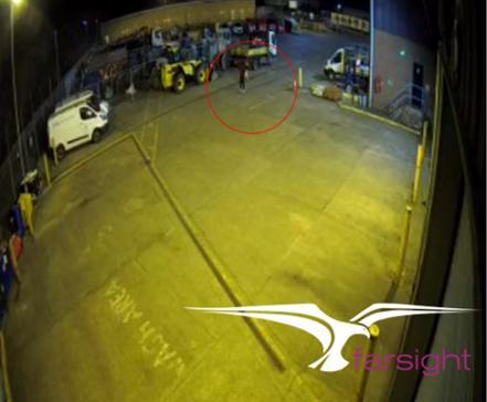 CCTV positioning