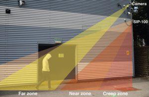 PIR CCTV detectors