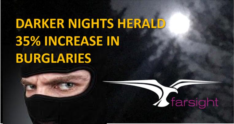 monitored burglar alarms